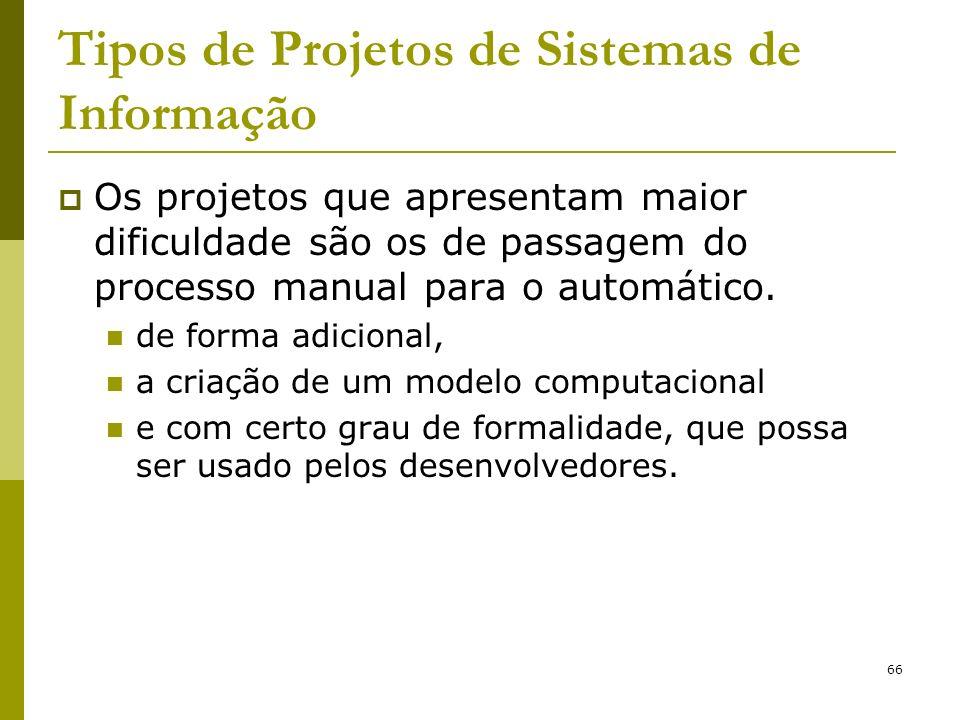 66 Tipos de Projetos de Sistemas de Informação Os projetos que apresentam maior dificuldade são os de passagem do processo manual para o automático. d