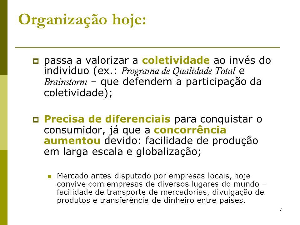 7 Organização hoje: passa a valorizar a coletividade ao invés do indivíduo (ex.: Programa de Qualidade Total e Brainstorm – que defendem a participaçã