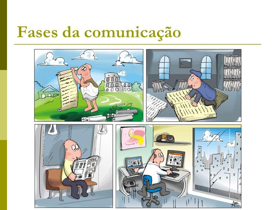 Fases da comunicação