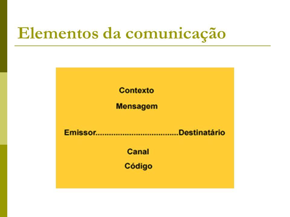 Linguagem, língua e fala A linguagem corresponde à capacidade comunicativa dos seres humanos.