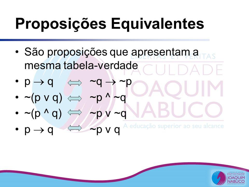 Proposições Equivalentes São proposições que apresentam a mesma tabela-verdade p q ~q ~p ~(p v q) ~p ^ ~q ~(p ^ q) ~p v ~q p q ~p v q