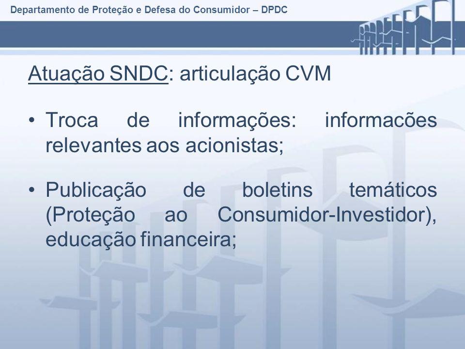 Departamento de Proteção e Defesa do Consumidor – DPDC Atuação SNDC: articulação CVM Troca de informações: informacões relevantes aos acionistas; Publicação de boletins temáticos (Proteção ao Consumidor-Investidor), educação financeira;