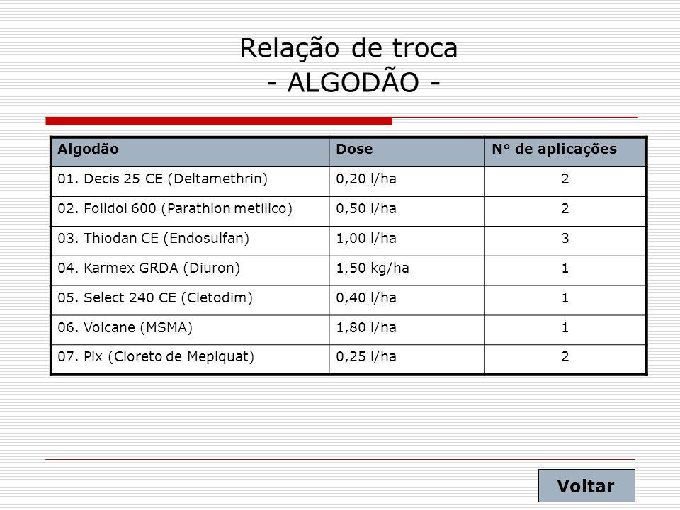 Relação de troca - ALGODÃO - AlgodãoDoseN° de aplicações 01. Decis 25 CE (Deltamethrin)0,20 l/ha2 02. Folidol 600 (Parathion metílico)0,50 l/ha2 03. T