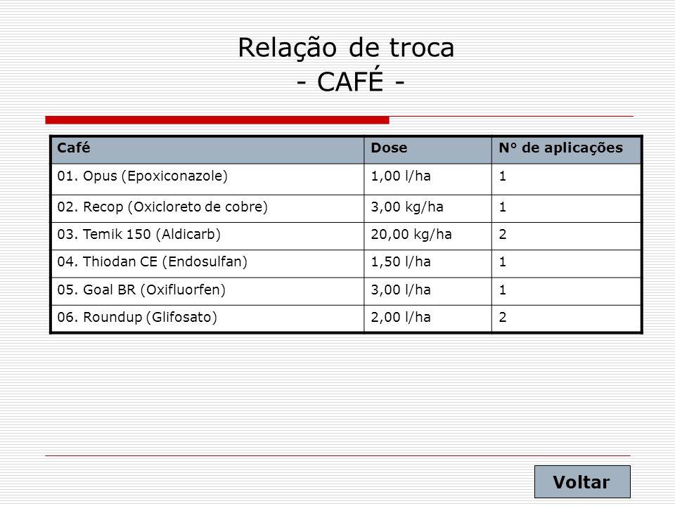 Relação de troca - CAFÉ - CaféDoseN° de aplicações 01. Opus (Epoxiconazole)1,00 l/ha1 02. Recop (Oxicloreto de cobre)3,00 kg/ha1 03. Temik 150 (Aldica