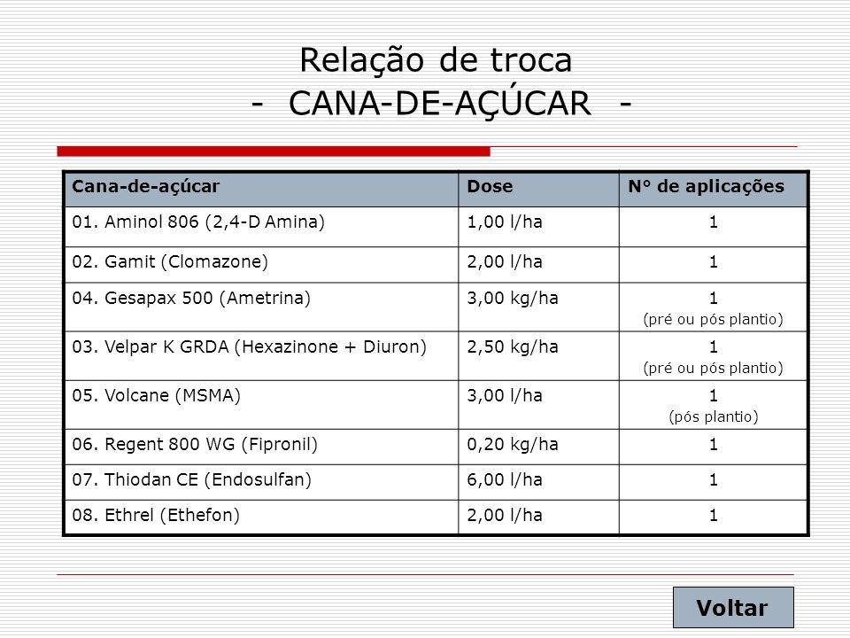 Relação de troca - CANA-DE-AÇÚCAR - Cana-de-açúcarDoseN° de aplicações 01. Aminol 806 (2,4-D Amina)1,00 l/ha1 02. Gamit (Clomazone)2,00 l/ha1 04. Gesa