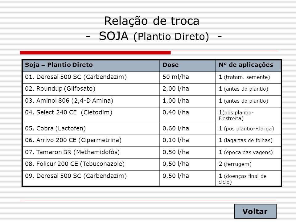 Relação de troca - SOJA (Plantio Direto) - Soja – Plantio DiretoDoseN° de aplicações 01. Derosal 500 SC (Carbendazim)50 ml/ha1 (tratam. semente) 02. R