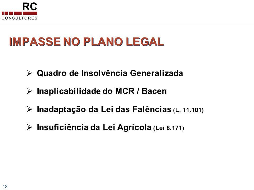 18 Quadro de Insolvência Generalizada Inaplicabilidade do MCR / Bacen Inadaptação da Lei das Falências (L.