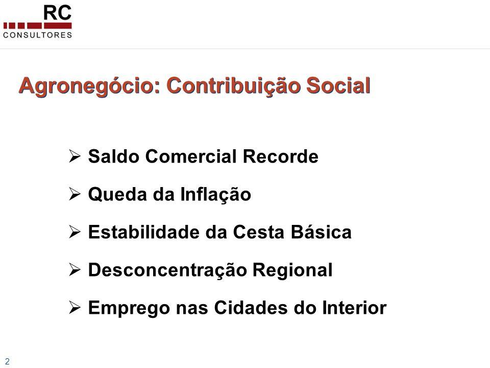 2 Saldo Comercial Recorde Queda da Inflação Estabilidade da Cesta Básica Desconcentração Regional Emprego nas Cidades do Interior Agronegócio: Contribuição Social