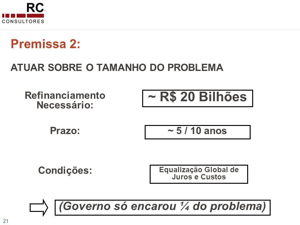 21 Refinanciamento Necessário: Premissa 2: ATUAR SOBRE O TAMANHO DO PROBLEMA Prazo: Condições: ~ R$ 20 Bilhões ~ 5 / 10 anos Equalização Global de Juros e Custos (Governo só encarou ¼ do problema)