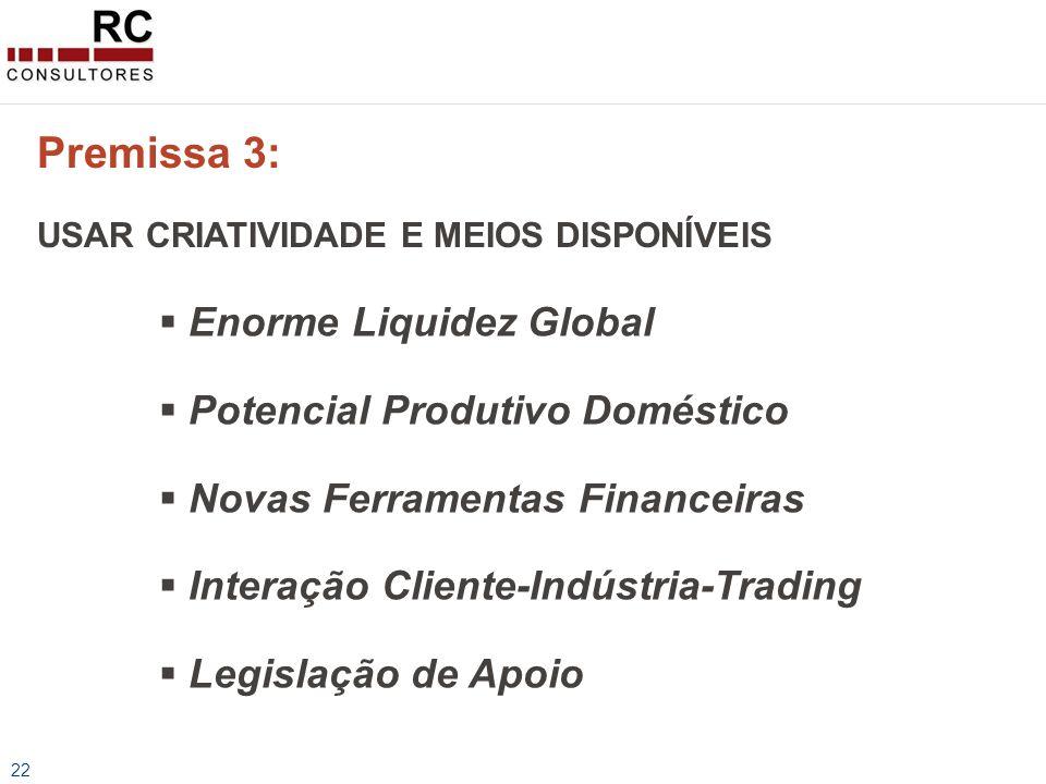 22 Premissa 3: USAR CRIATIVIDADE E MEIOS DISPONÍVEIS Enorme Liquidez Global Potencial Produtivo Doméstico Novas Ferramentas Financeiras Interação Cliente-Indústria-Trading Legislação de Apoio