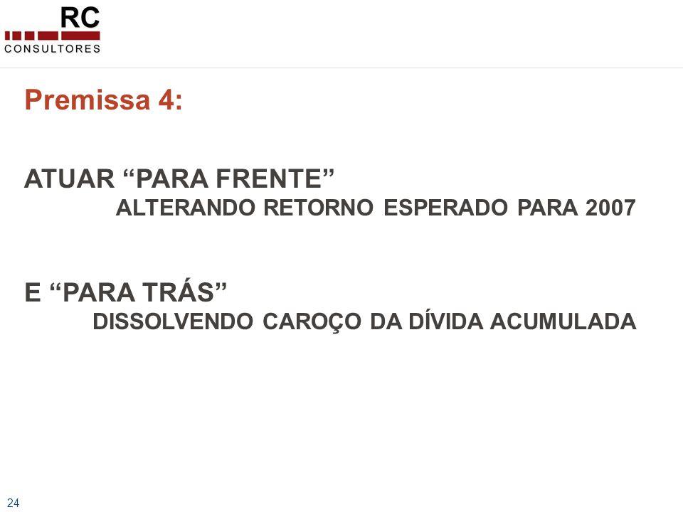 24 Premissa 4: ATUAR PARA FRENTE ALTERANDO RETORNO ESPERADO PARA 2007 E PARA TRÁS DISSOLVENDO CAROÇO DA DÍVIDA ACUMULADA