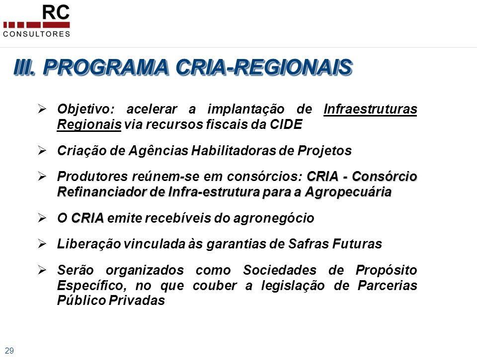 29 Objetivo: acelerar a implantação de Infraestruturas Regionais via recursos fiscais da CIDE Criação de Agências Habilitadoras de Projetos CRIA - Consórcio Refinanciador de Infra-estrutura para a Agropecuária Produtores reúnem-se em consórcios: CRIA - Consórcio Refinanciador de Infra-estrutura para a Agropecuária CRIA O CRIA emite recebíveis do agronegócio Liberação vinculada às garantias de Safras Futuras Serão organizados como Sociedades de Propósito Específico, no que couber a legislação de Parcerias Público Privadas III.