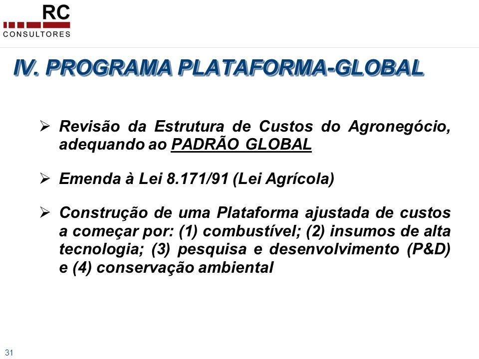 31 Revisão da Estrutura de Custos do Agronegócio, adequando ao PADRÃO GLOBAL Emenda à Lei 8.171/91 (Lei Agrícola) Construção de uma Plataforma ajustada de custos a começar por: (1) combustível; (2) insumos de alta tecnologia; (3) pesquisa e desenvolvimento (P&D) e (4) conservação ambiental IV.