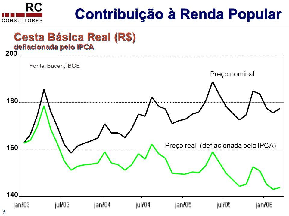 26 PROGRAMA REFIA BR Fornecedores REFIA BR BANCOS (Rec.