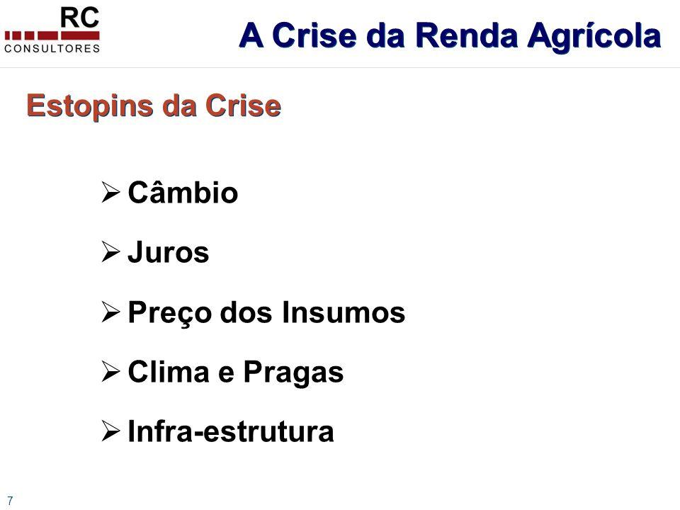 7 Câmbio Juros Preço dos Insumos Clima e Pragas Infra-estrutura Estopins da Crise A Crise da Renda Agrícola