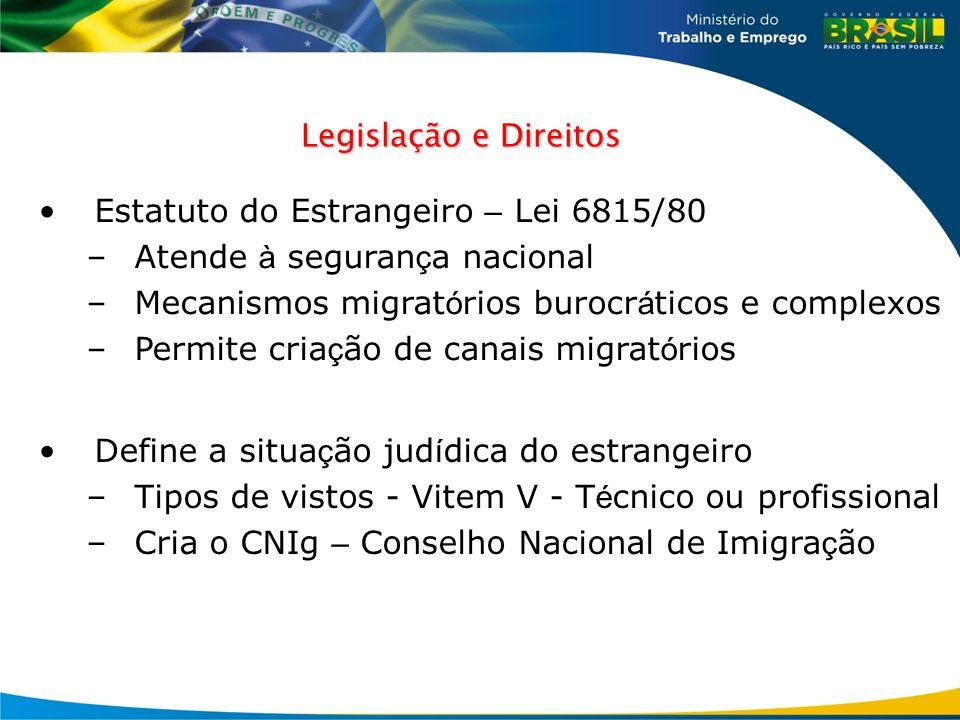 Legislação e Direitos Estatuto do Estrangeiro – Lei 6815/80 –Atende à seguran ç a nacional –Mecanismos migrat ó rios burocr á ticos e complexos –Permi