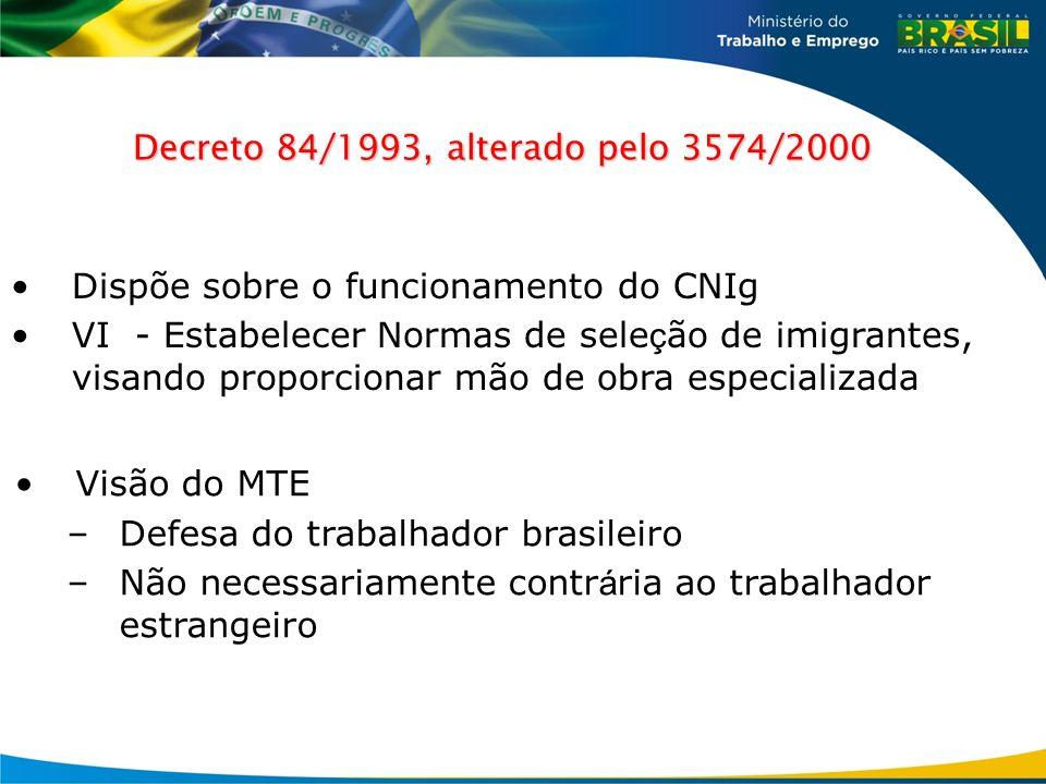 Decreto 84/1993, alterado pelo 3574/2000 Dispõe sobre o funcionamento do CNIg VI - Estabelecer Normas de sele ç ão de imigrantes, visando proporcionar