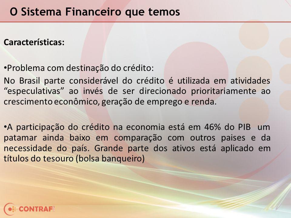 O Sistema Financeiro que temos Características: A maioria dos ativos do banco não são destinados ao crédito OPERAÇÕES DE CRÉDITO / ATIVO TOTAL Dezembro 20092010 Banco do Brasil37,61%39,64% Caixa Econômica Federal33,84%41,10% Bradesco31,10%31,04% Itaú Unibanco36,48%36,39% Santander27,87%29,67% HSBC33,03%32,55% Total33,86%35,57%