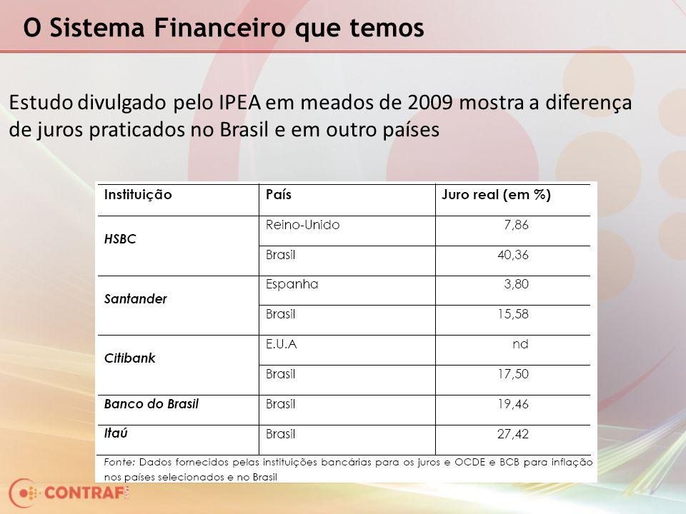 O Sistema Financeiro que temos Características: Grande aumento da receita de prestação de serviços nos últimos anos ao mesmo tempo em que aumenta o auto-atendimento.