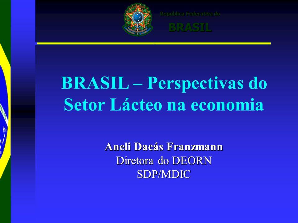 República Federativa do República Federativa do BRASIL BRASIL BRASIL – Perspectivas do Setor Lácteo na economia Aneli Dacás Franzmann Diretora do DEOR