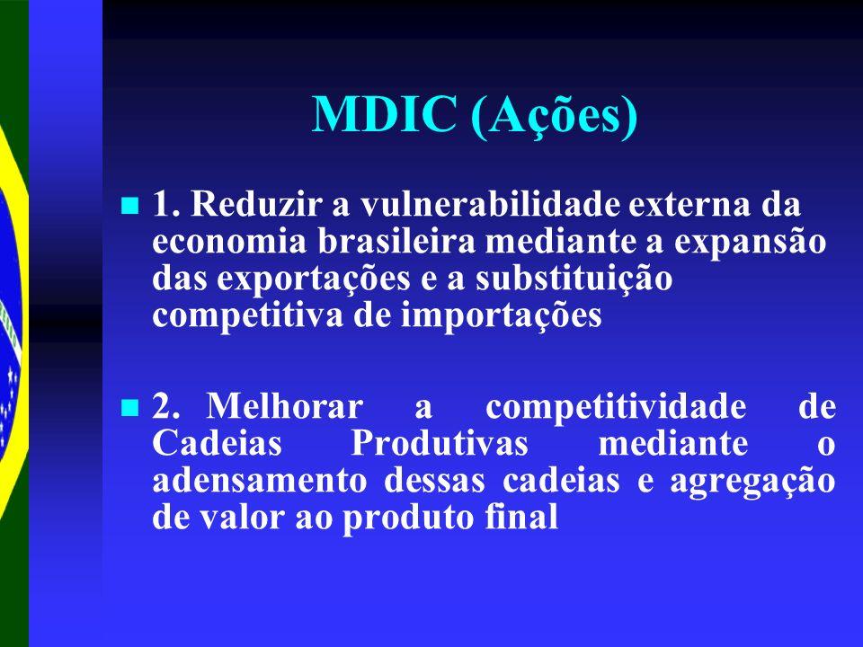 MDIC (Ações) 1. Reduzir a vulnerabilidade externa da economia brasileira mediante a expansão das exportações e a substituição competitiva de importaçõ