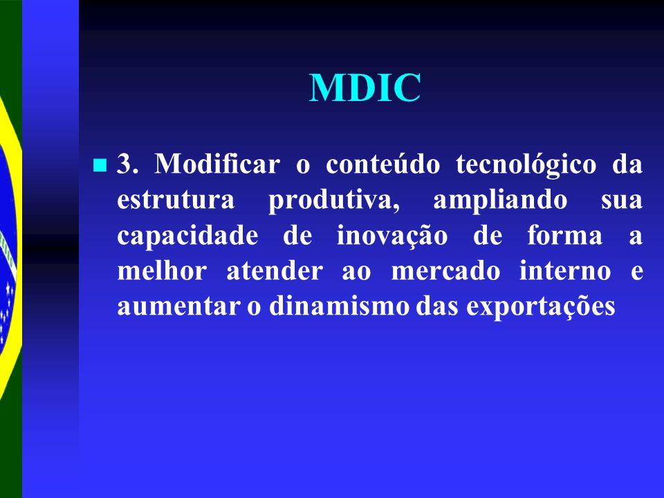 MDIC 3. Modificar o conteúdo tecnológico da estrutura produtiva, ampliando sua capacidade de inovação de forma a melhor atender ao mercado interno e a