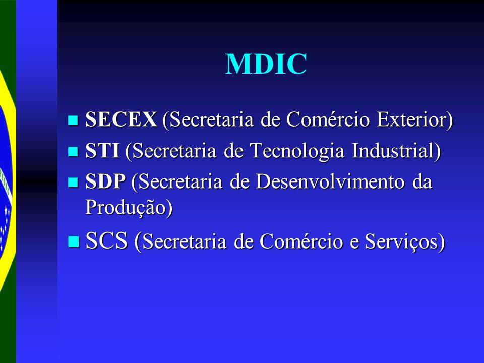 MDIC SECEX (Secretaria de Comércio Exterior) SECEX (Secretaria de Comércio Exterior) STI (Secretaria de Tecnologia Industrial) STI (Secretaria de Tecn