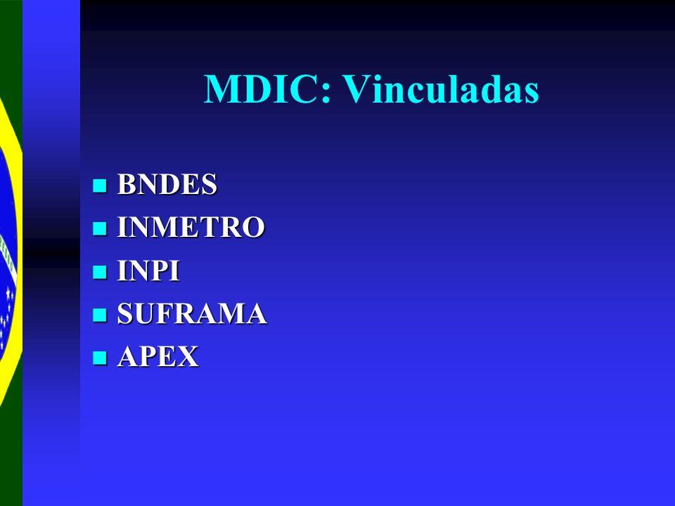 MDIC: Vinculadas BNDES BNDES INMETRO INMETRO INPI INPI SUFRAMA SUFRAMA APEX APEX