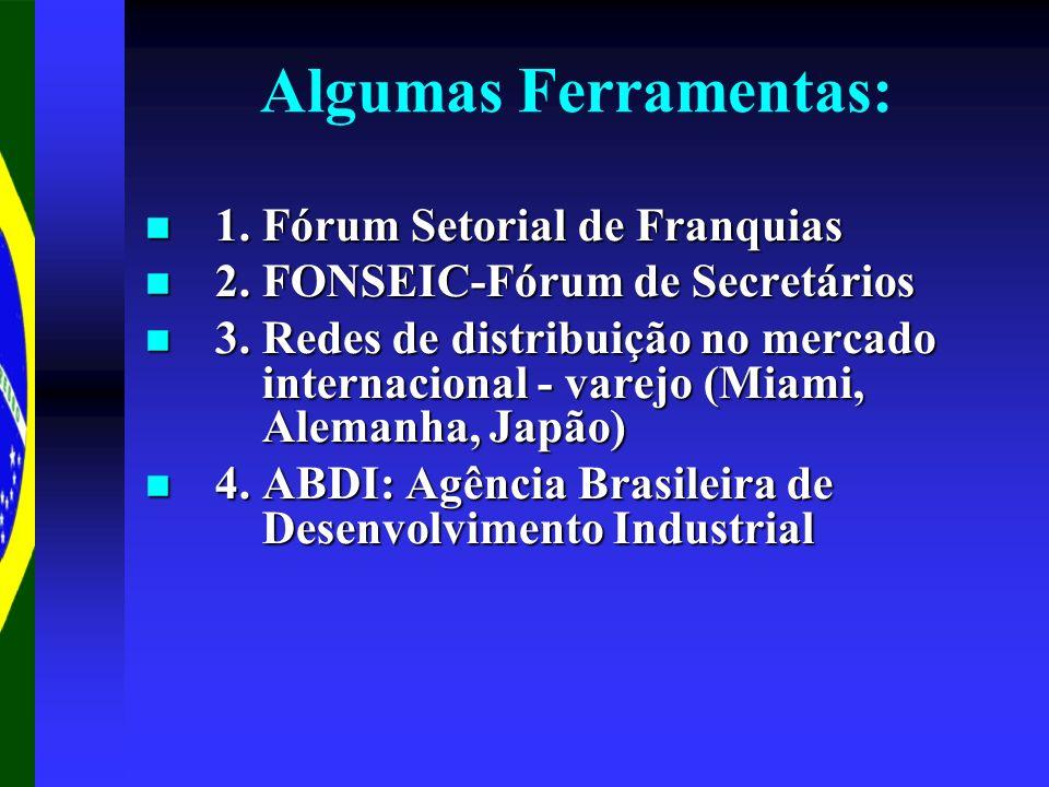 Algumas Ferramentas: 1. Fórum Setorial de Franquias 1. Fórum Setorial de Franquias 2. FONSEIC-Fórum de Secretários 2. FONSEIC-Fórum de Secretários 3.