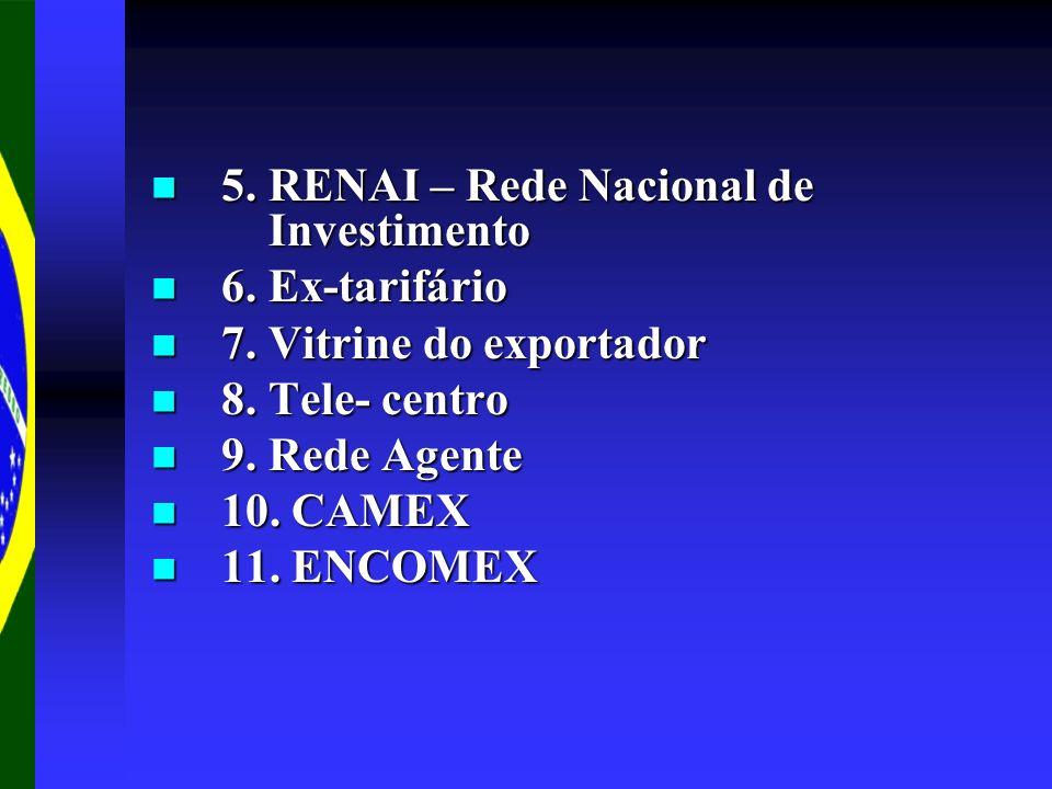 5. RENAI – Rede Nacional de Investimento 5. RENAI – Rede Nacional de Investimento 6. Ex-tarifário 6. Ex-tarifário 7. Vitrine do exportador 7. Vitrine