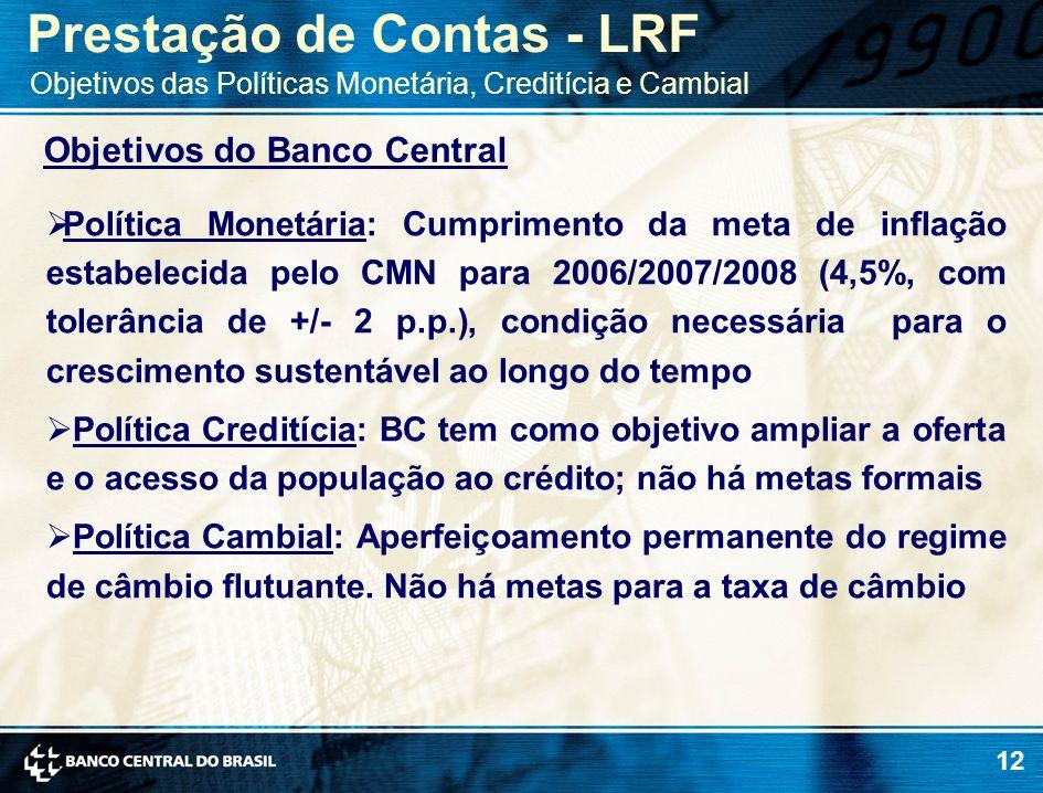 12 Objetivos do Banco Central Política Monetária: Cumprimento da meta de inflação estabelecida pelo CMN para 2006/2007/2008 (4,5%, com tolerância de +