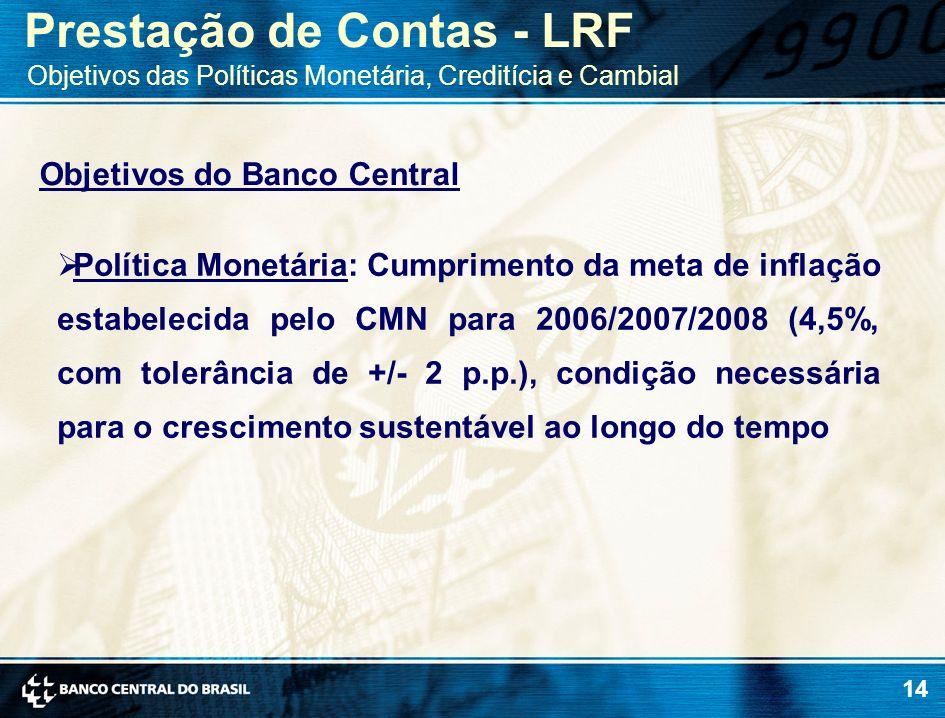 14 Objetivos do Banco Central Política Monetária: Cumprimento da meta de inflação estabelecida pelo CMN para 2006/2007/2008 (4,5%, com tolerância de +