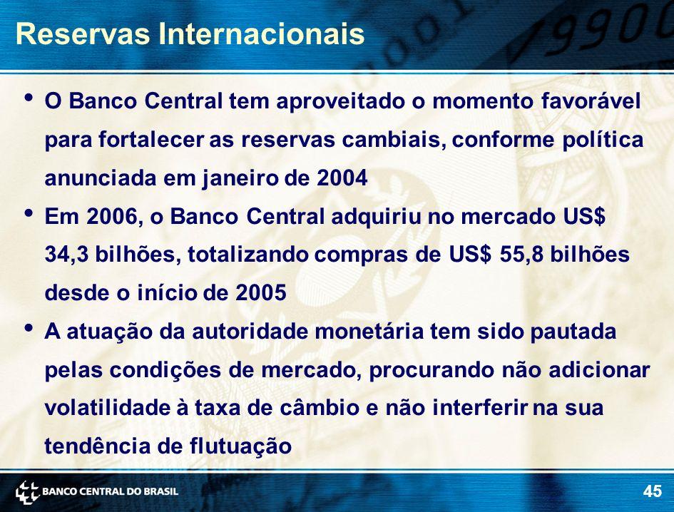 45 Reservas Internacionais O Banco Central tem aproveitado o momento favorável para fortalecer as reservas cambiais, conforme política anunciada em ja