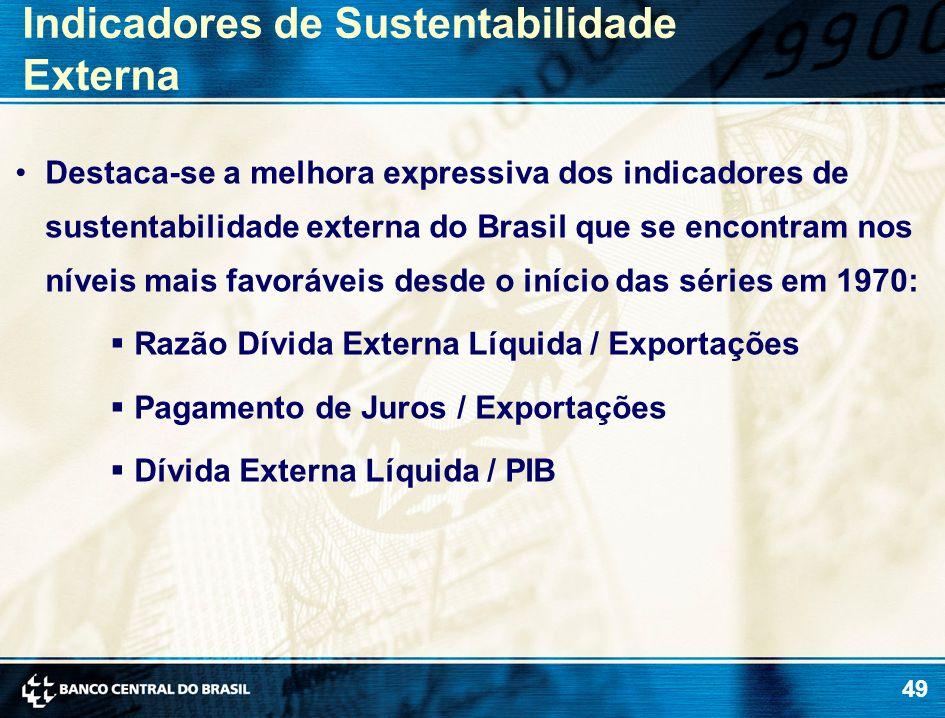 49 Indicadores de Sustentabilidade Externa Destaca-se a melhora expressiva dos indicadores de sustentabilidade externa do Brasil que se encontram nos