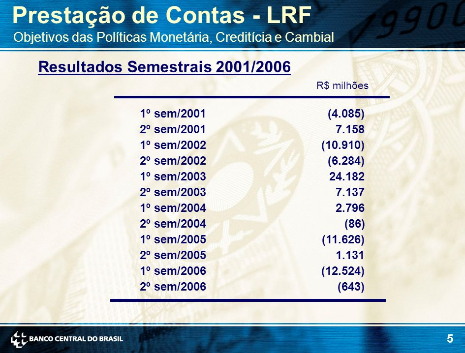5 Resultados Semestrais 2001/2006 Prestação de Contas - LRF Objetivos das Políticas Monetária, Creditícia e Cambial R$ milhões 2º sem/2002(6.284) 1º s