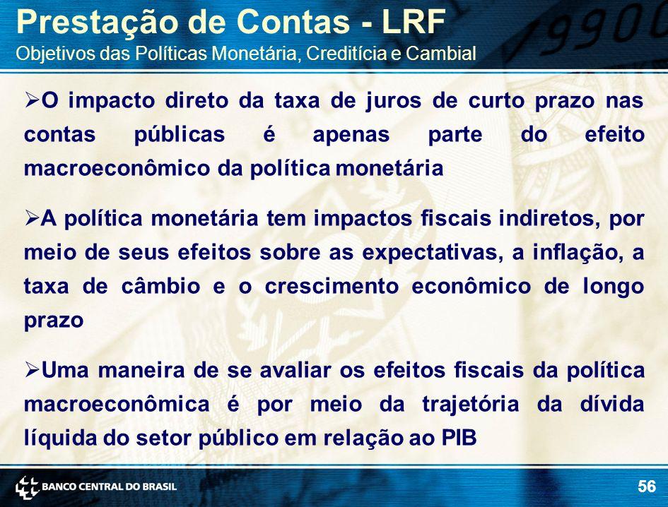 56 O impacto direto da taxa de juros de curto prazo nas contas públicas é apenas parte do efeito macroeconômico da política monetária A política monet