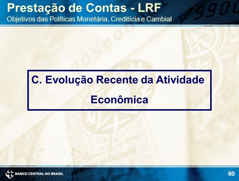 60 C. Evolução Recente da Atividade Econômica Prestação de Contas - LRF Objetivos das Políticas Monetária, Creditícia e Cambial