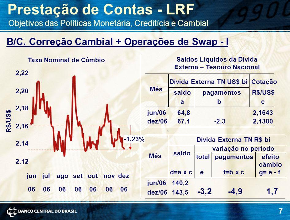 7 Prestação de Contas - LRF Objetivos das Políticas Monetária, Creditícia e Cambial B/C. Correção Cambial + Operações de Swap - I Saldos Líquidos da D