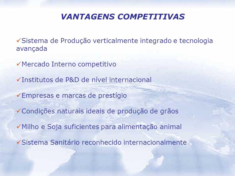 VANTAGENS COMPETITIVAS Sistema de Produção verticalmente integrado e tecnologia avançada Mercado Interno competitivo Institutos de P&D de nível intern