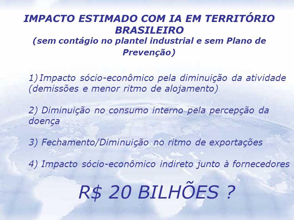 IMPACTO ESTIMADO COM IA EM TERRITÓRIO BRASILEIRO (sem contágio no plantel industrial e sem Plano de Prevenção) 1)Impacto sócio-econômico pela diminuiç