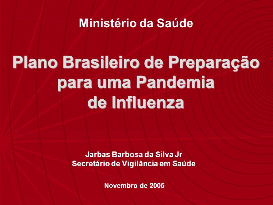 Período Pandêmico Fase 7 Epidemia no Brasil devido a disseminação da cepa pandêmica Recomendações Minimizar a morbidade, a mortalidade e o impacto econômico e social.