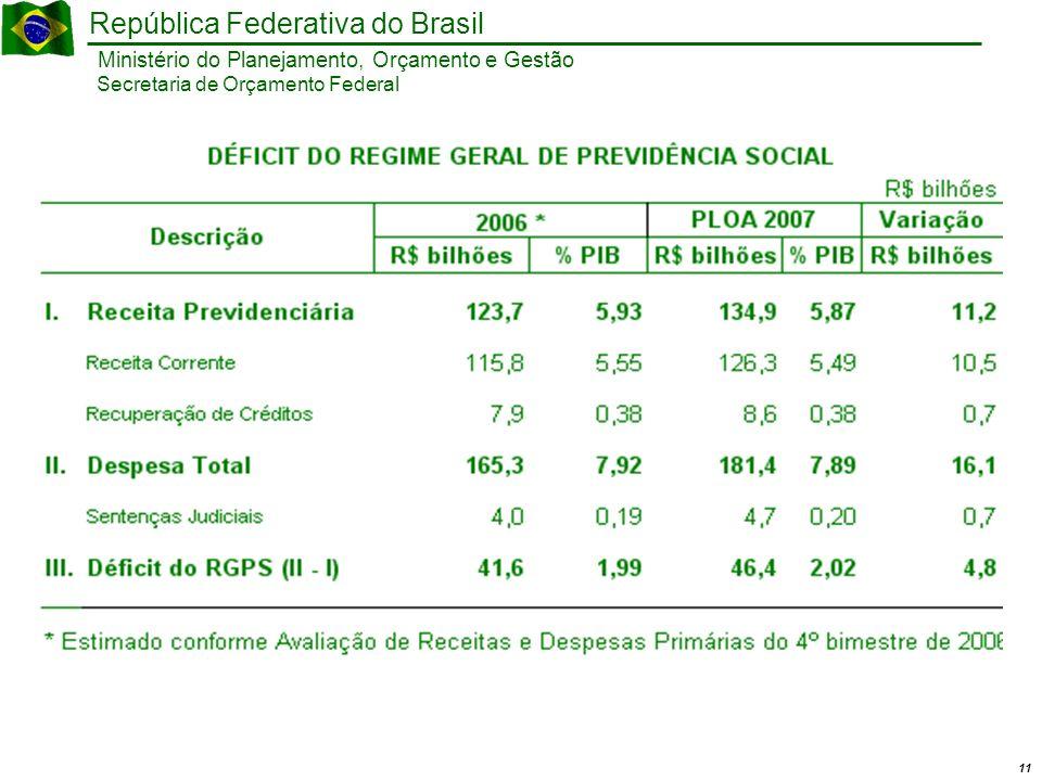 11 Ministério do Planejamento, Orçamento e Gestão República Federativa do Brasil Secretaria de Orçamento Federal