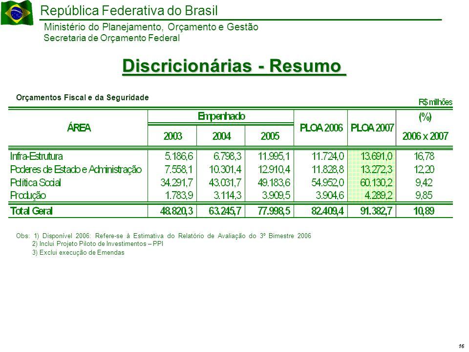 16 Ministério do Planejamento, Orçamento e Gestão República Federativa do Brasil Secretaria de Orçamento Federal Discricionárias - Resumo Obs: 1) Disponível 2006: Refere-se à Estimativa do Relatório de Avaliação do 3º Bimestre 2006 2) Inclui Projeto Piloto de Investimentos – PPI 3) Exclui execução de Emendas Orçamentos Fiscal e da Seguridade