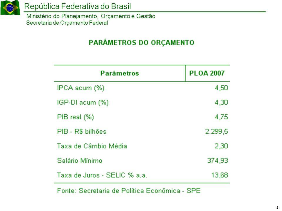 3 Ministério do Planejamento, Orçamento e Gestão República Federativa do Brasil Secretaria de Orçamento Federal Visão Geral Orçamento 2007 PLOA 2007 547,8 1.1 - Transferências por Repartição de Receita100,3 1.2 - Pessoal e Encargos Sociais119,3 1.3 - Benefícios Previdenciários e Assistenciais210,4 1.4 - Desoneração das Exportações3,9 1.5 - Demais Despesas Obrigatórias19,0 1.6 - Despesas Discricionárias91,4 1.7 - Reserva de Contingência3,5 2 - Despesas Financeiras963,7 2.1 - Juros e Encargos da Dívida165,9 Dívida Contratual6,0 Dívida Mobiliária159,9 2.2 - Amortização da Dívida77,1 Dívida Contratual17,8 Dívida Mobiliária59,3 2.3 - Refinanciamento da Dívida655,8 Dívida Contratual0,9 Dívida Mobiliária654,9 2.4 - Demais Despesas Financeiras42,1 Empréstimos e Financiamentos30,1 Obrigações Patronais8,8 Outras3,2 2.5 - Reserva de Contingência23,0 1.511,5 R$ bilhões Total Geral Despesas 1 - Despesas Primárias