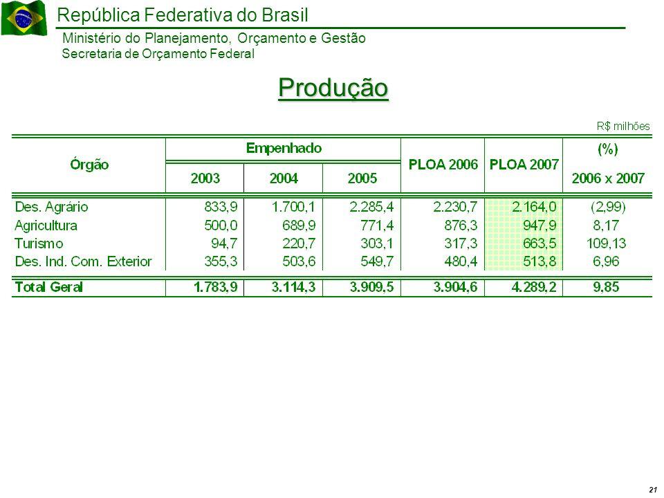 21 Ministério do Planejamento, Orçamento e Gestão República Federativa do Brasil Secretaria de Orçamento Federal Produção