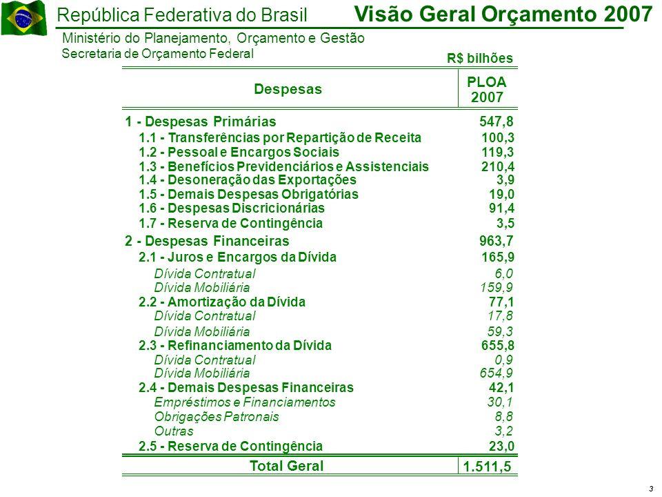 4 Ministério do Planejamento, Orçamento e Gestão República Federativa do Brasil Secretaria de Orçamento Federal Visão Geral Orçamento 2007 - Despesa Total Demais Despesas Financeiras 2,8% Transferências por Repartição de Receita 6,6% Reserva de Contingência Financeira 1,5% Pessoal e Encargos Sociais 7,9% Ben.