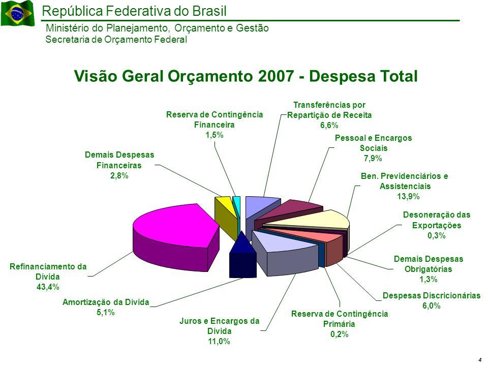 4 Ministério do Planejamento, Orçamento e Gestão República Federativa do Brasil Secretaria de Orçamento Federal Visão Geral Orçamento 2007 - Despesa T