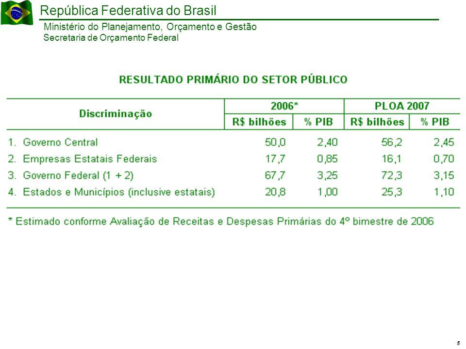 5 Ministério do Planejamento, Orçamento e Gestão República Federativa do Brasil Secretaria de Orçamento Federal