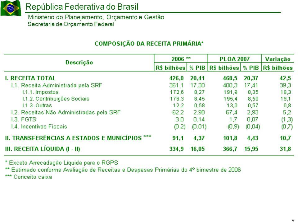 17 Ministério do Planejamento, Orçamento e Gestão República Federativa do Brasil Secretaria de Orçamento Federal Projeto Piloto de Investimentos - PPI