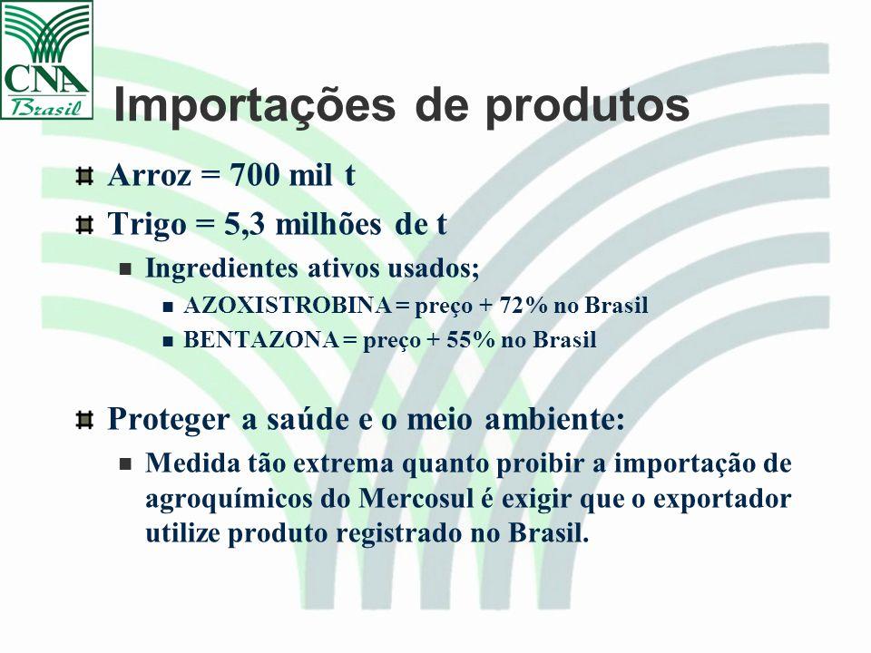 Importações de produtos Arroz = 700 mil t Trigo = 5,3 milhões de t Ingredientes ativos usados; AZOXISTROBINA = preço + 72% no Brasil BENTAZONA = preço + 55% no Brasil Proteger a saúde e o meio ambiente: Medida tão extrema quanto proibir a importação de agroquímicos do Mercosul é exigir que o exportador utilize produto registrado no Brasil.